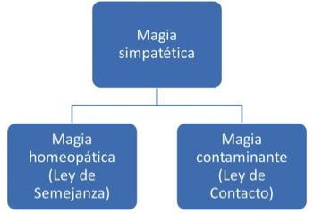 magia_11