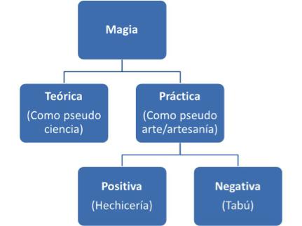magia_JS