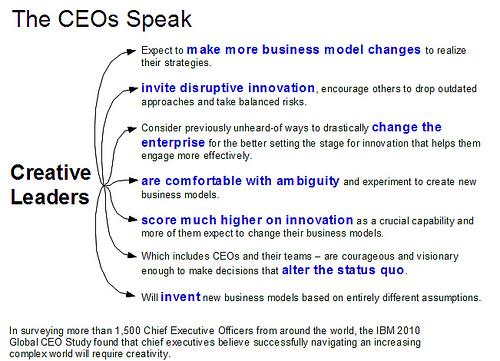 innovacion, disruptivo, creatividad, sintetia