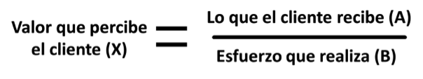 Ecuacion_innovacion