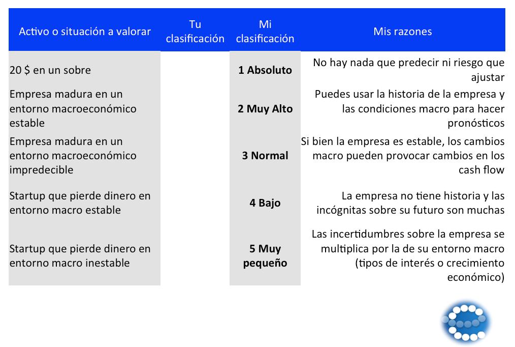 Valoracion_Activos_incertidumbre