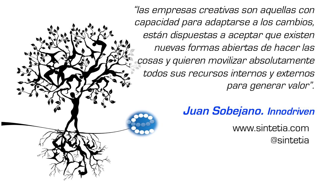 Creatividad_Empresas_Sintetia