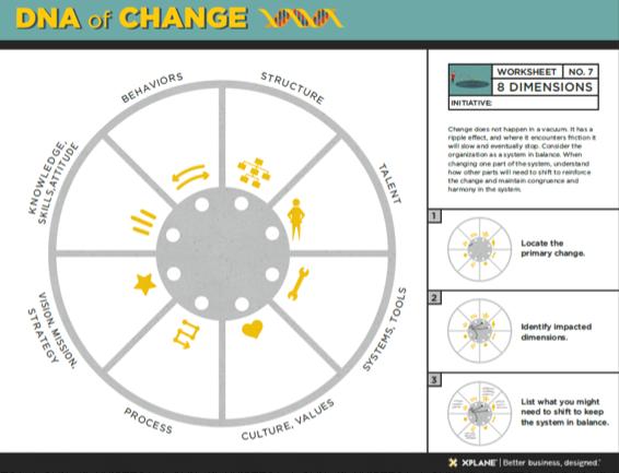 DNA_Change