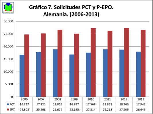 GL11_Patentes_Sintetia