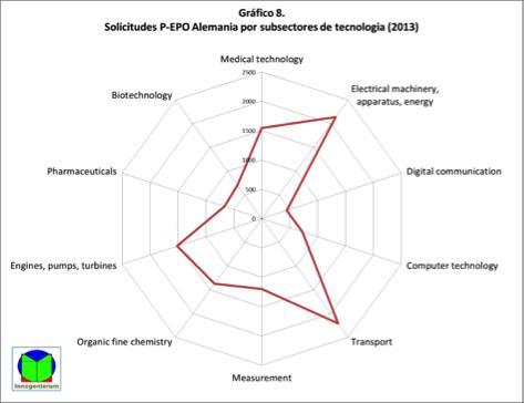 GL12_Sintetia_Patentes