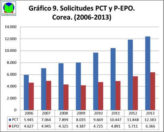 GL13_Patentes_Sintetia