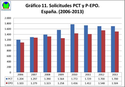 GL15_Sintetia_Patente