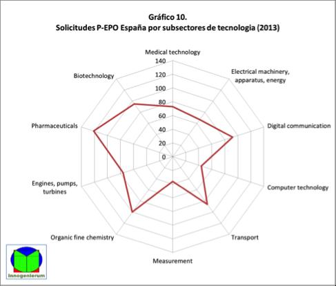 GL16_Sintetia_Patentes