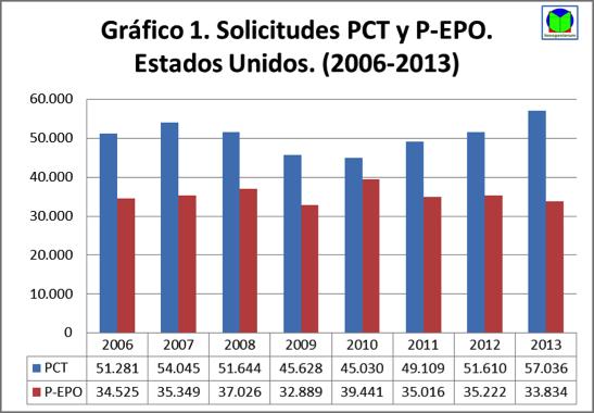 GL3_Patentes_Sintetia