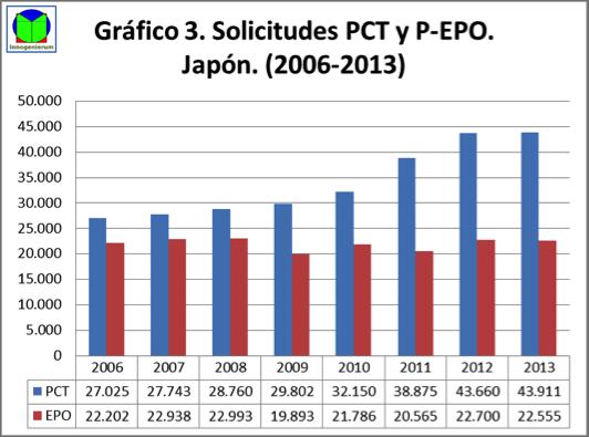GL7_Patentes_Sintetia