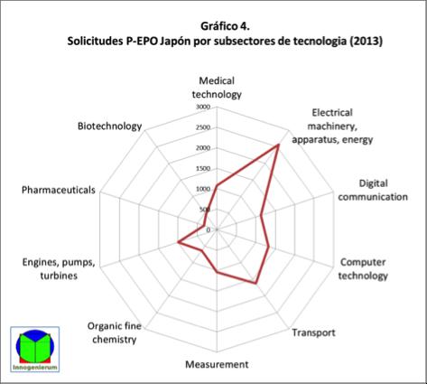 GL8_Patentes_Sintetia