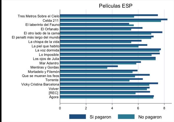 Pelis_ESP