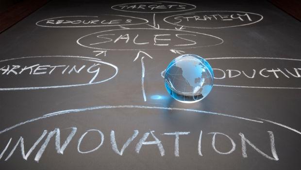 innovation_impact
