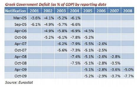 20141103Deficit Grecia