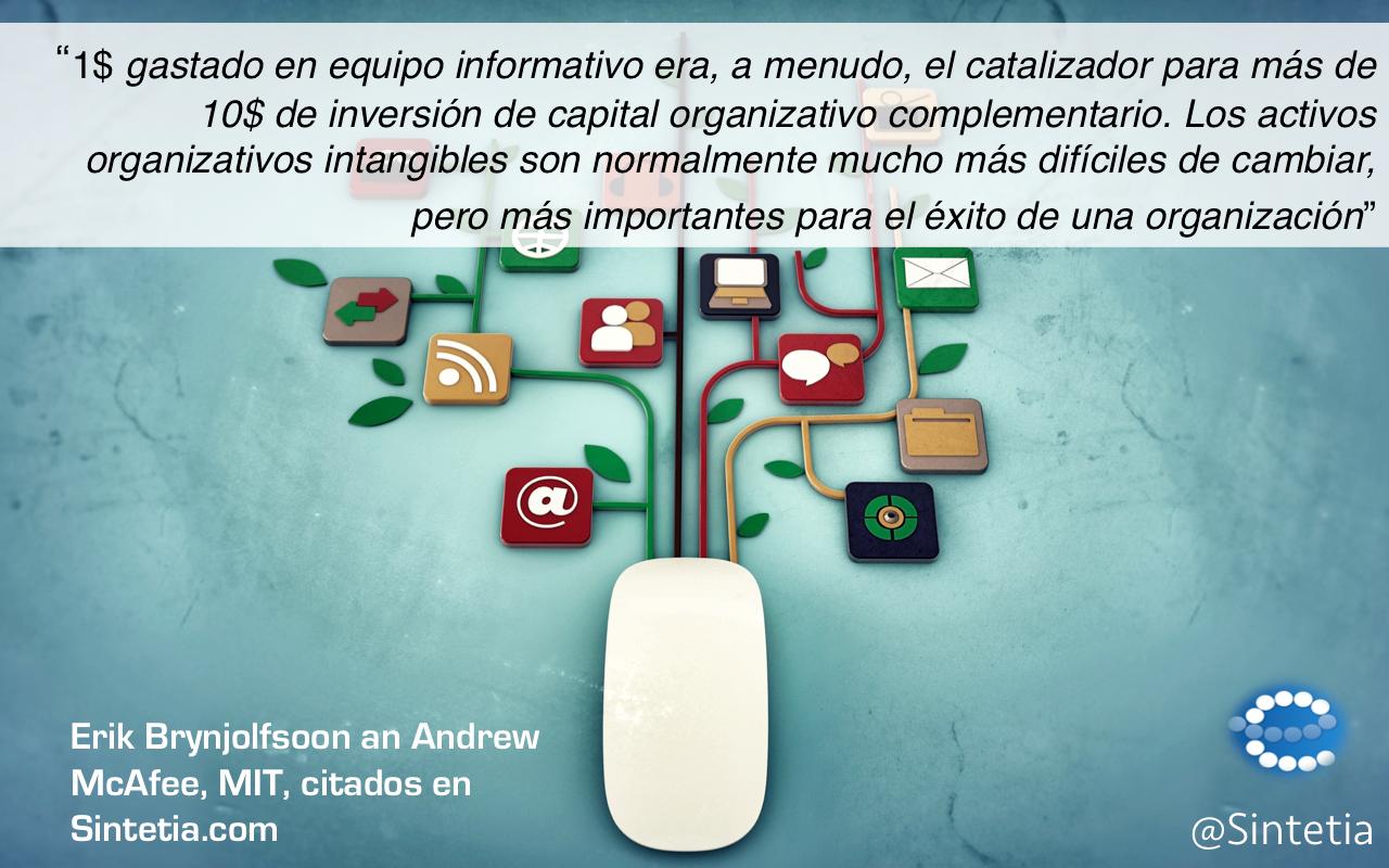 Hombre_maquina_sintetia_tecnologia