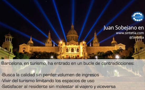 Barcelona_Turismo_Sintetia