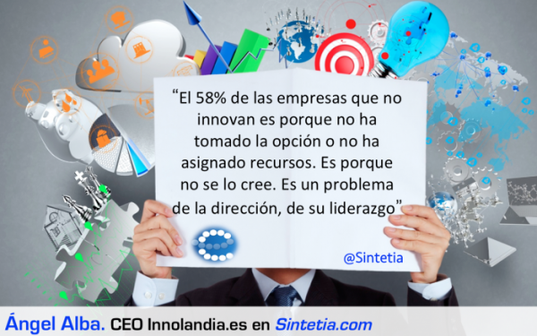 Empresas innovadoras en España