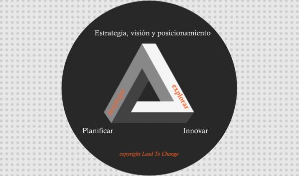 Claves_Innovacion_Xavier_Marcet