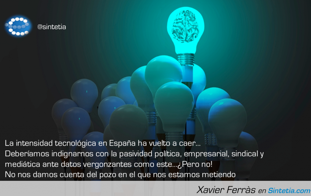 Intensidad_Tecnologia_Sintetia