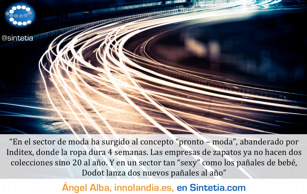 Velocidad_Innovacion_Sintetia