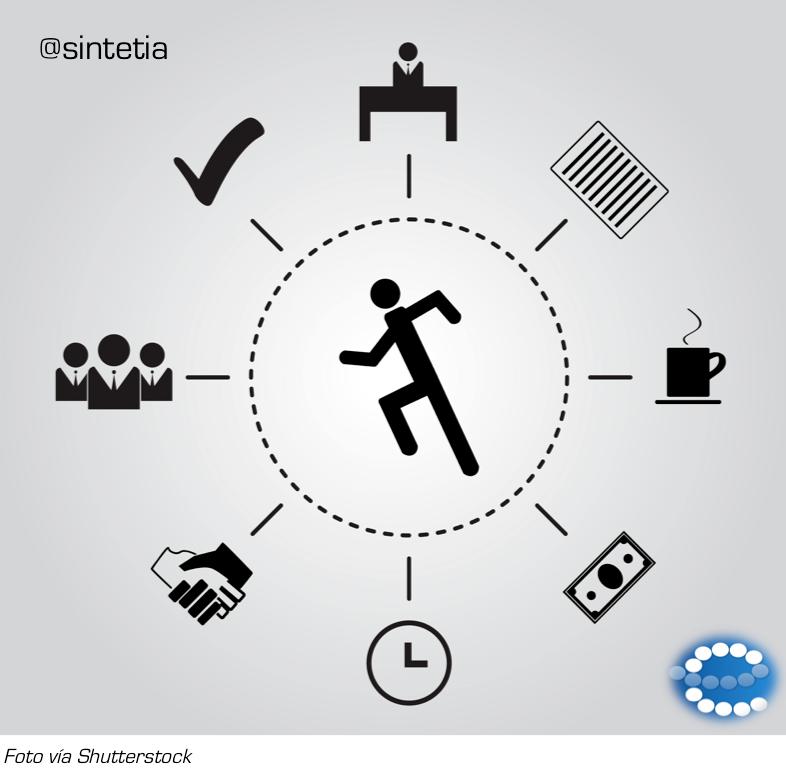 Rotinas_Productividad_Sintetia