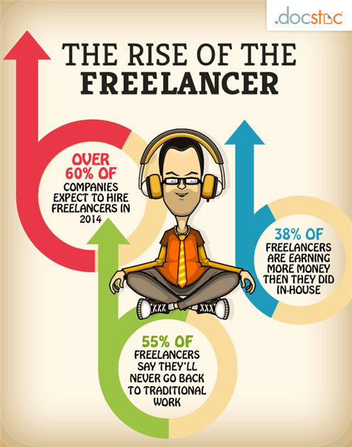 The rise of freelancers