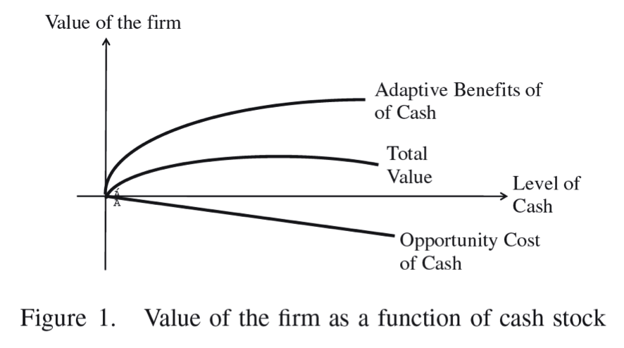 cash_value