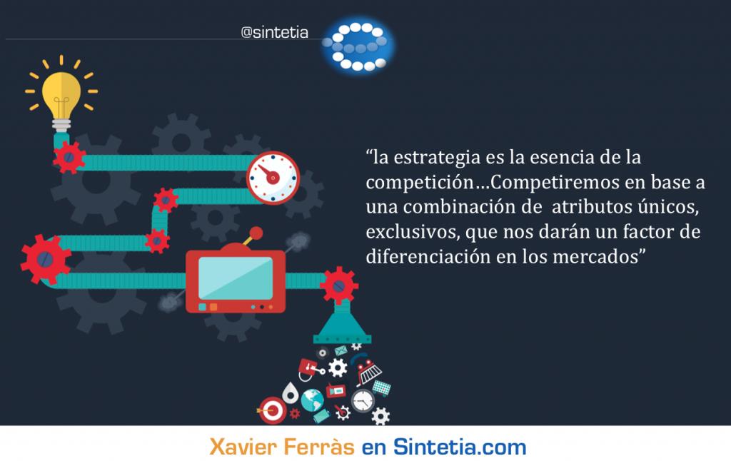 Competencia_Sintetia_Xavier_Ferras