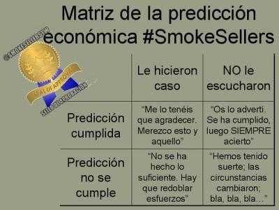 Matriz de la predicción económica
