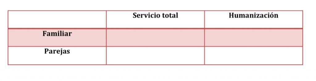 Cuadrante_Steve_Servicios_Sintetia