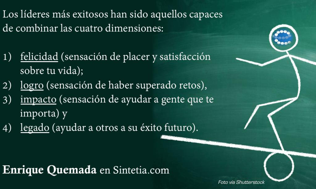 Enrique_Quemada_Exito_Sintetia