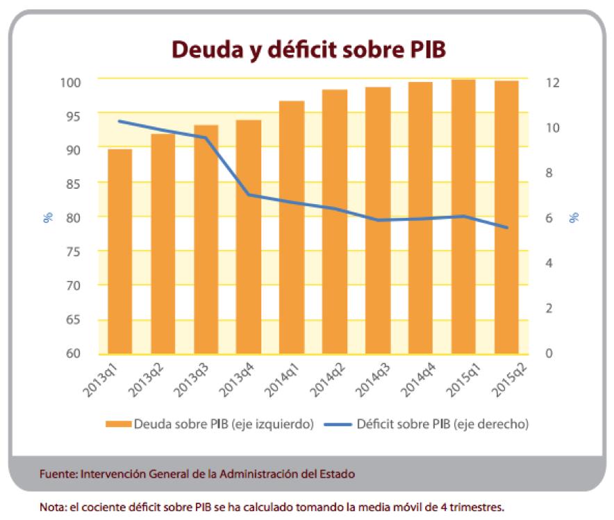 deuda_deficit