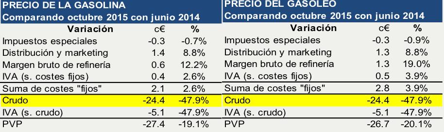 Comparación_Precios_Costes