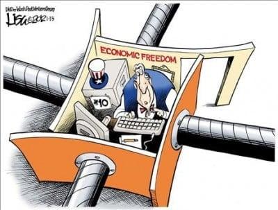 economic-freedom